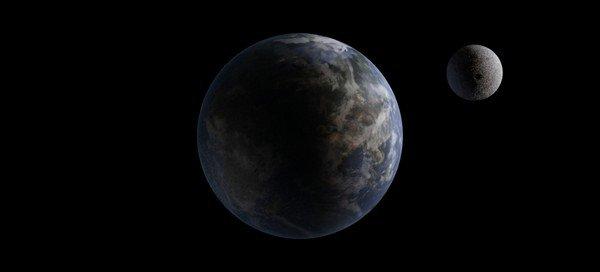 Solar system planets 3D Model
