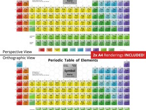 Periodic Table - 3D