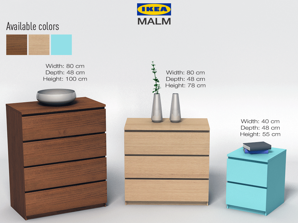 IKEA MALM chest 3D-Modell in Regale 3DExport